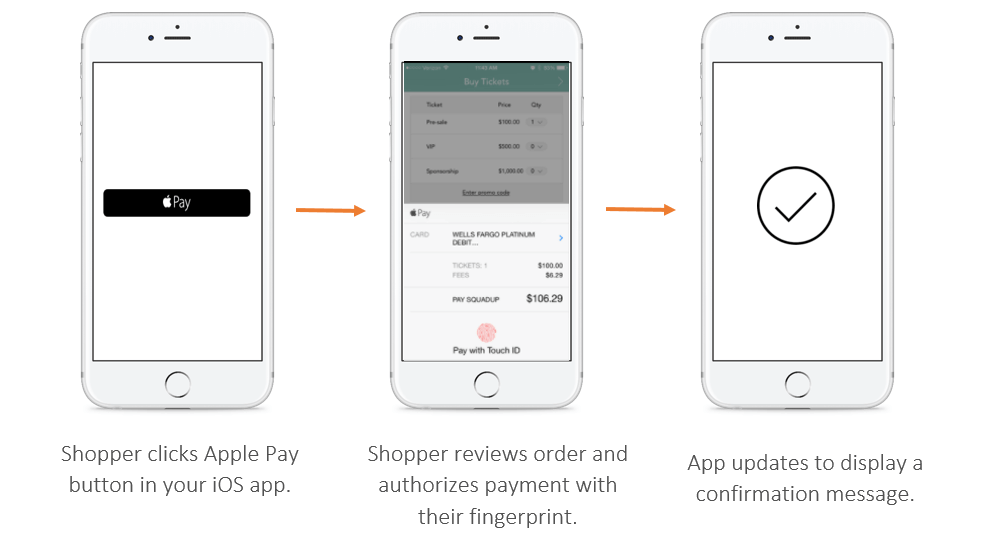 apple pay casino payment step by step